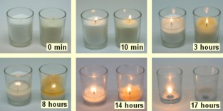 Soy Candle Burning Rate